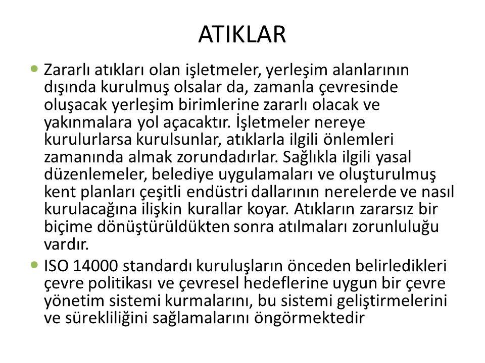 ATIKLAR