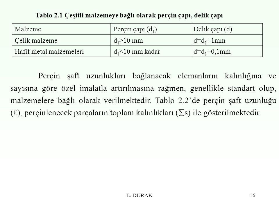 Tablo 2.1 Çeşitli malzemeye bağlı olarak perçin çapı, delik çapı