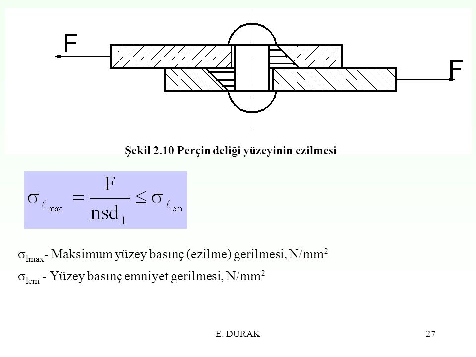 Şekil 2.10 Perçin deliği yüzeyinin ezilmesi