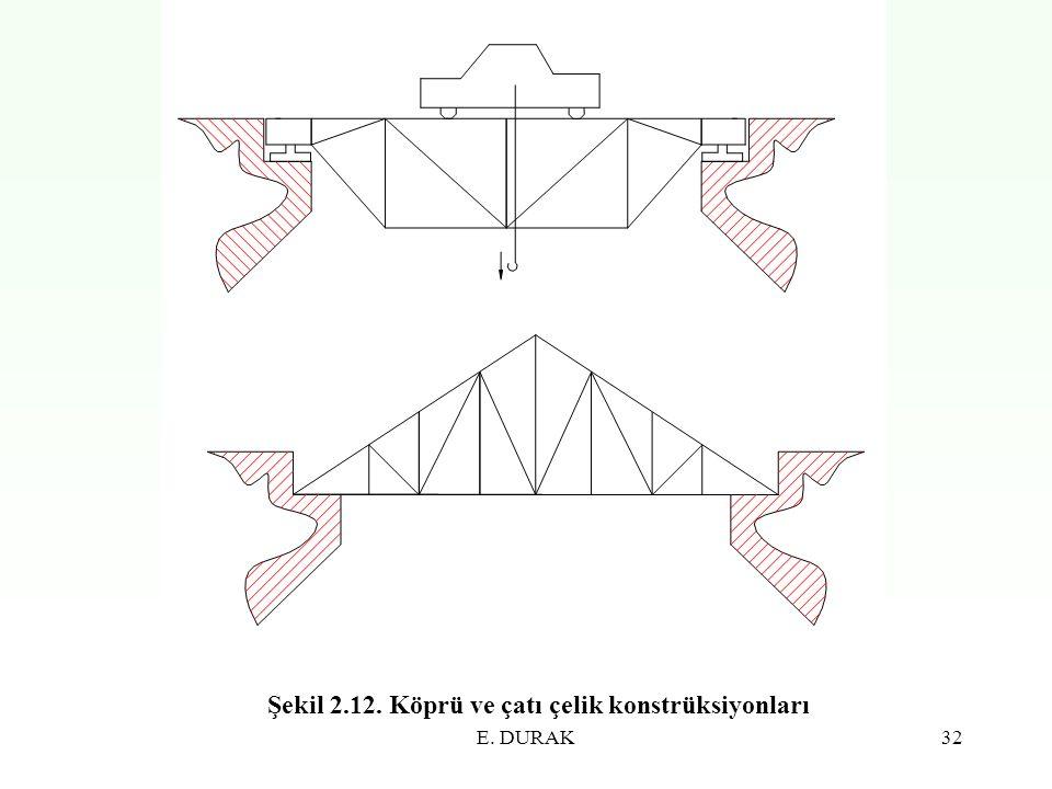 Şekil 2.12. Köprü ve çatı çelik konstrüksiyonları