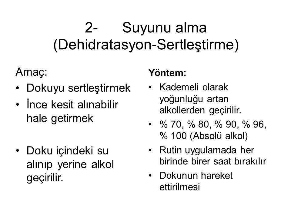 2- Suyunu alma (Dehidratasyon-Sertleştirme)