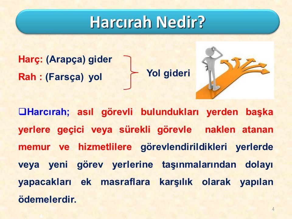 Harcırah Nedir Harç: (Arapça) gider Rah : (Farsça) yol Yol gideri