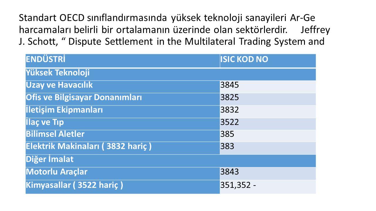 Standart OECD sınıflandırmasında yüksek teknoloji sanayileri Ar-Ge harcamaları belirli bir ortalamanın üzerinde olan sektörlerdir. Jeffrey J. Schott, Dispute Settlement in the Multilateral Trading System and