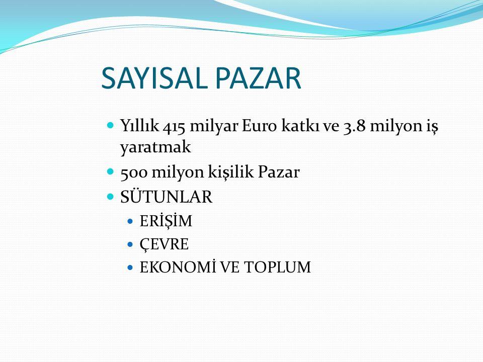 SAYISAL PAZAR Yıllık 415 milyar Euro katkı ve 3.8 milyon iş yaratmak