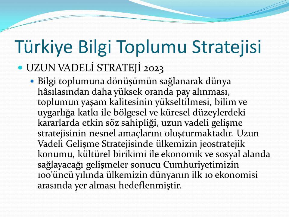 Türkiye Bilgi Toplumu Stratejisi
