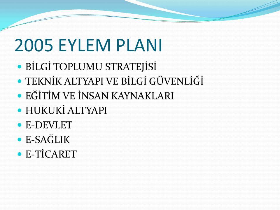 2005 EYLEM PLANI BİLGİ TOPLUMU STRATEJİSİ
