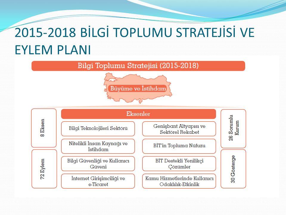 2015-2018 BİLGİ TOPLUMU STRATEJİSİ VE EYLEM PLANI