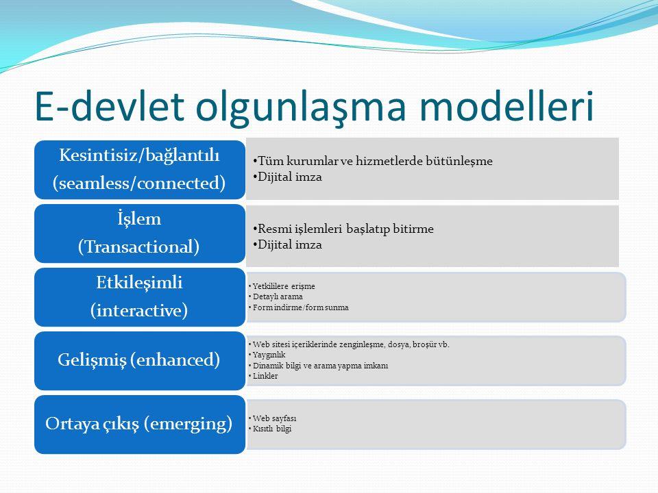 E-devlet olgunlaşma modelleri