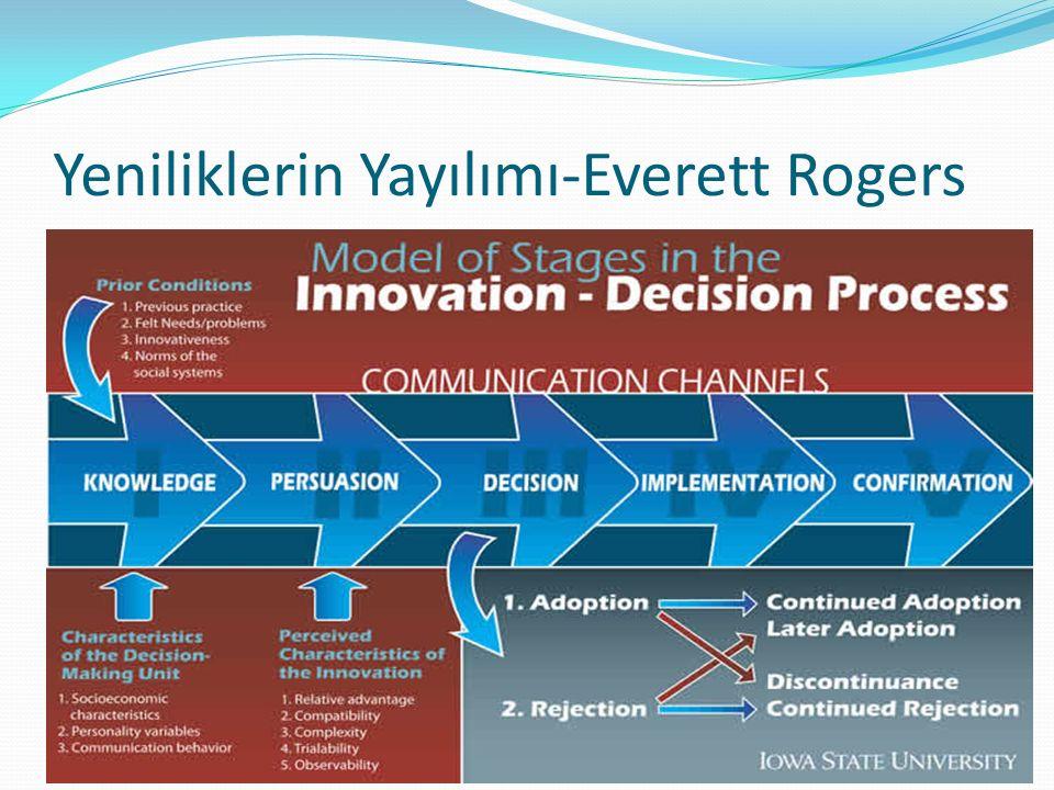 Yeniliklerin Yayılımı-Everett Rogers