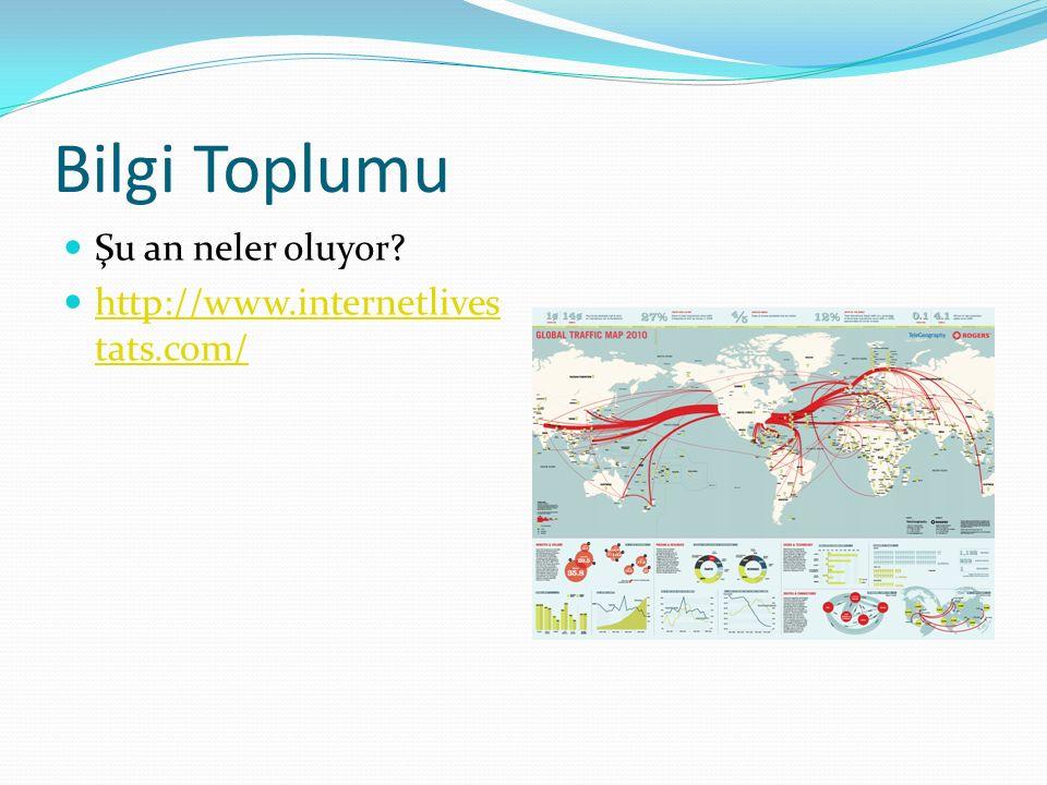 Bilgi Toplumu Şu an neler oluyor http://www.internetlivestats.com/
