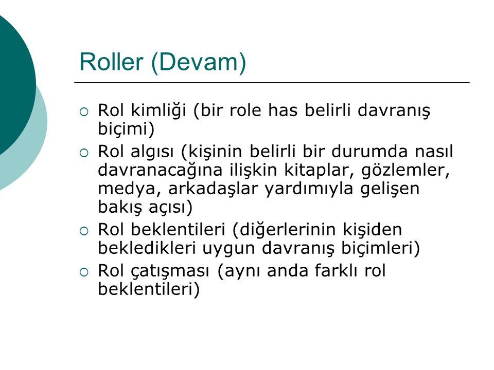 Roller (Devam) Rol kimliği (bir role has belirli davranış biçimi)
