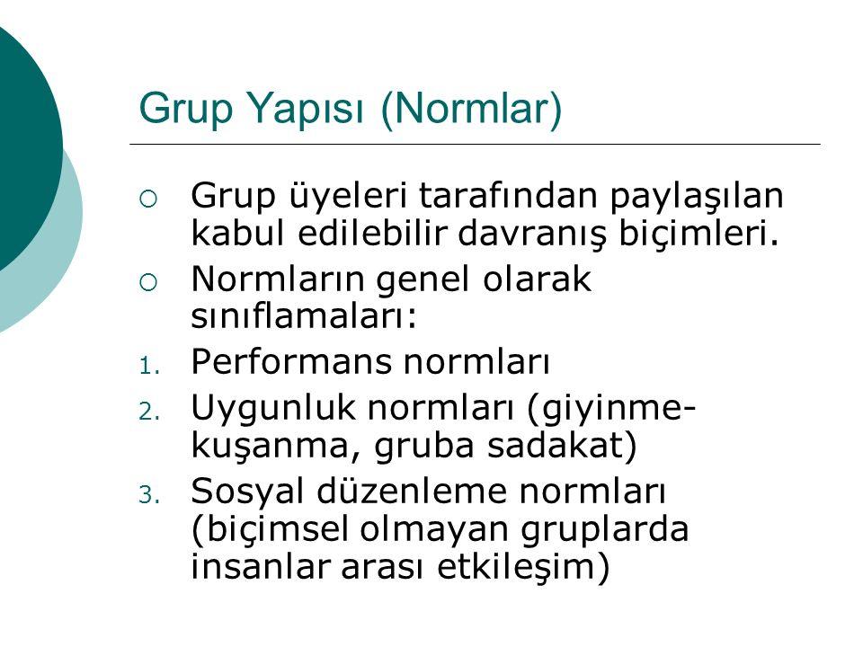 Grup Yapısı (Normlar) Grup üyeleri tarafından paylaşılan kabul edilebilir davranış biçimleri. Normların genel olarak sınıflamaları: