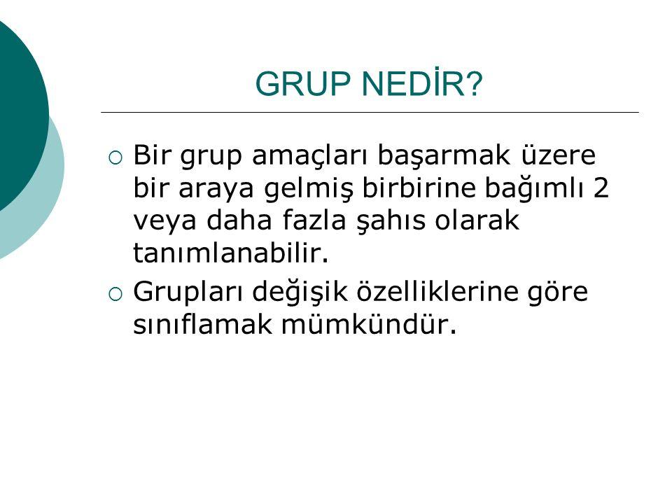 GRUP NEDİR Bir grup amaçları başarmak üzere bir araya gelmiş birbirine bağımlı 2 veya daha fazla şahıs olarak tanımlanabilir.