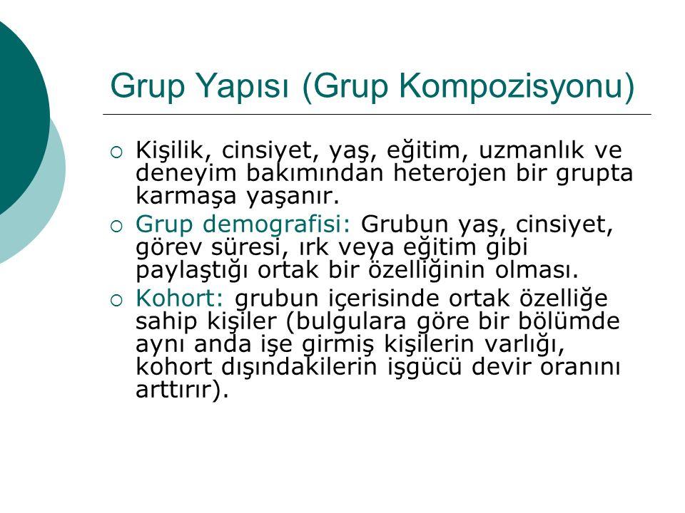 Grup Yapısı (Grup Kompozisyonu)
