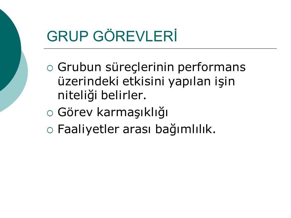 GRUP GÖREVLERİ Grubun süreçlerinin performans üzerindeki etkisini yapılan işin niteliği belirler. Görev karmaşıklığı.