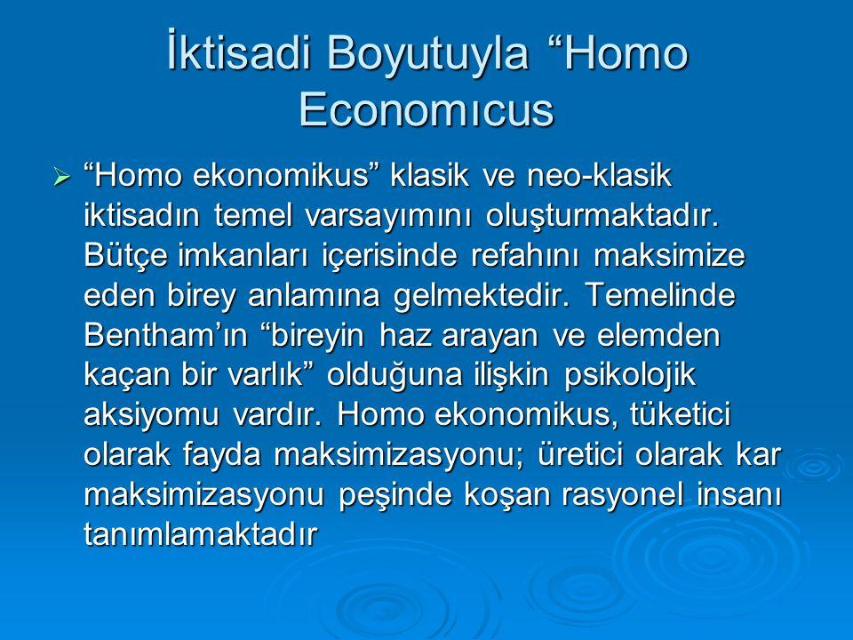 İktisadi Boyutuyla Homo Economıcus