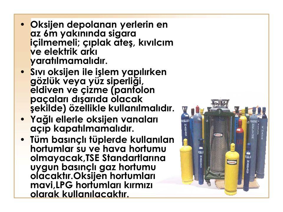 Oksijen depolanan yerlerin en az 6m yakınında sigara içilmemeli; çıplak ateş, kıvılcım ve elektrik arkı yaratılmamalıdır.