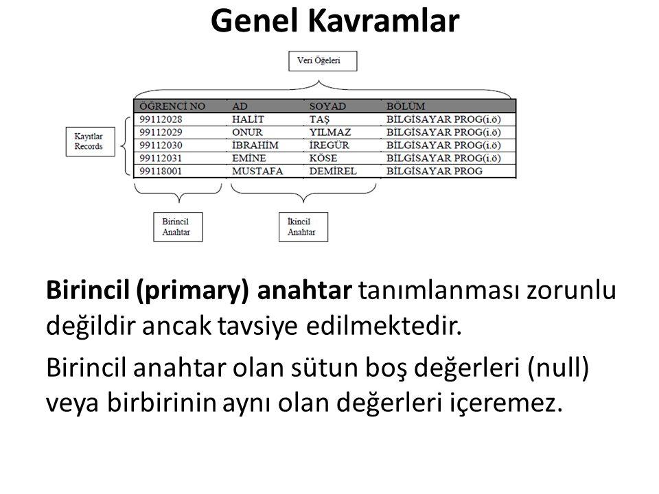 Genel Kavramlar Birincil (primary) anahtar tanımlanması zorunlu değildir ancak tavsiye edilmektedir.