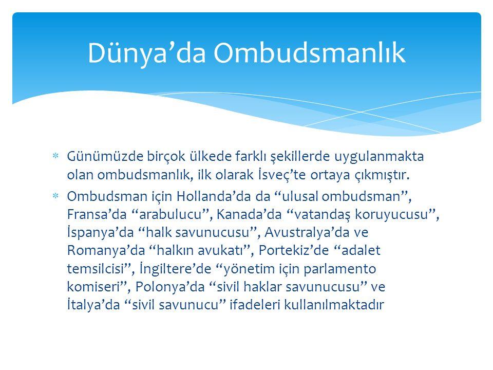 Dünya'da Ombudsmanlık