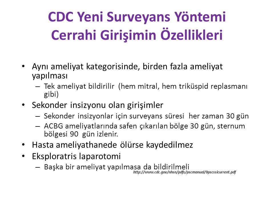CDC Yeni Surveyans Yöntemi Cerrahi Girişimin Özellikleri