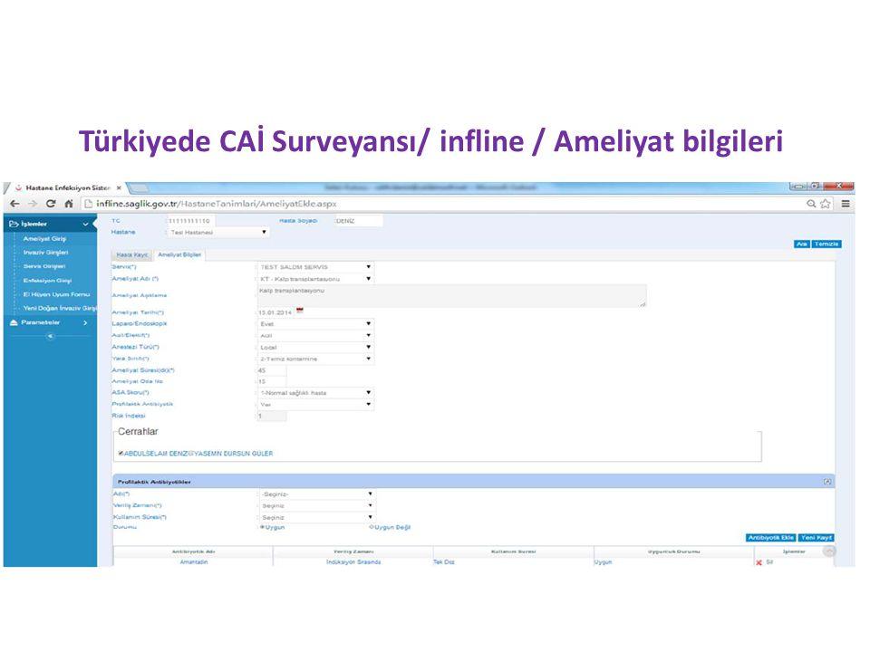 Türkiyede CAİ Surveyansı/ infline / Ameliyat bilgileri