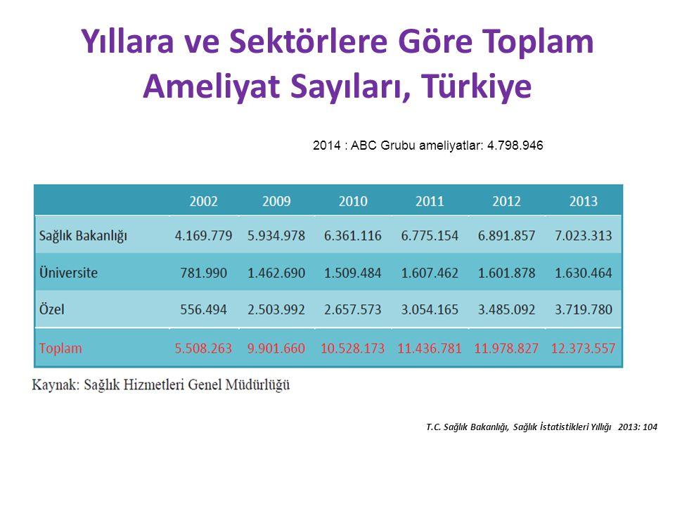 Yıllara ve Sektörlere Göre Toplam Ameliyat Sayıları, Türkiye