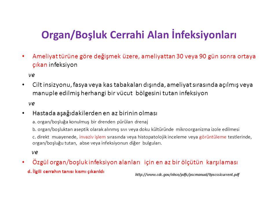 Organ/Boşluk Cerrahi Alan İnfeksiyonları