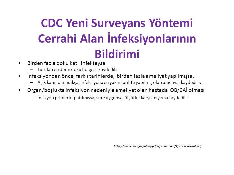 CDC Yeni Surveyans Yöntemi Cerrahi Alan İnfeksiyonlarının Bildirimi