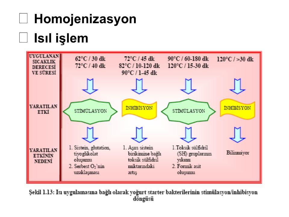  Homojenizasyon  Isıl işlem