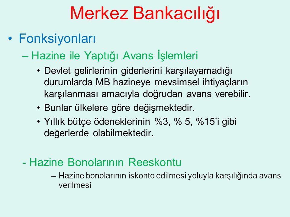Merkez Bankacılığı Fonksiyonları Hazine ile Yaptığı Avans İşlemleri
