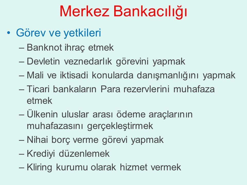 Merkez Bankacılığı Görev ve yetkileri Banknot ihraç etmek