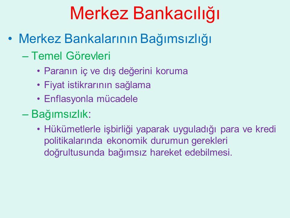 Merkez Bankacılığı Merkez Bankalarının Bağımsızlığı Temel Görevleri