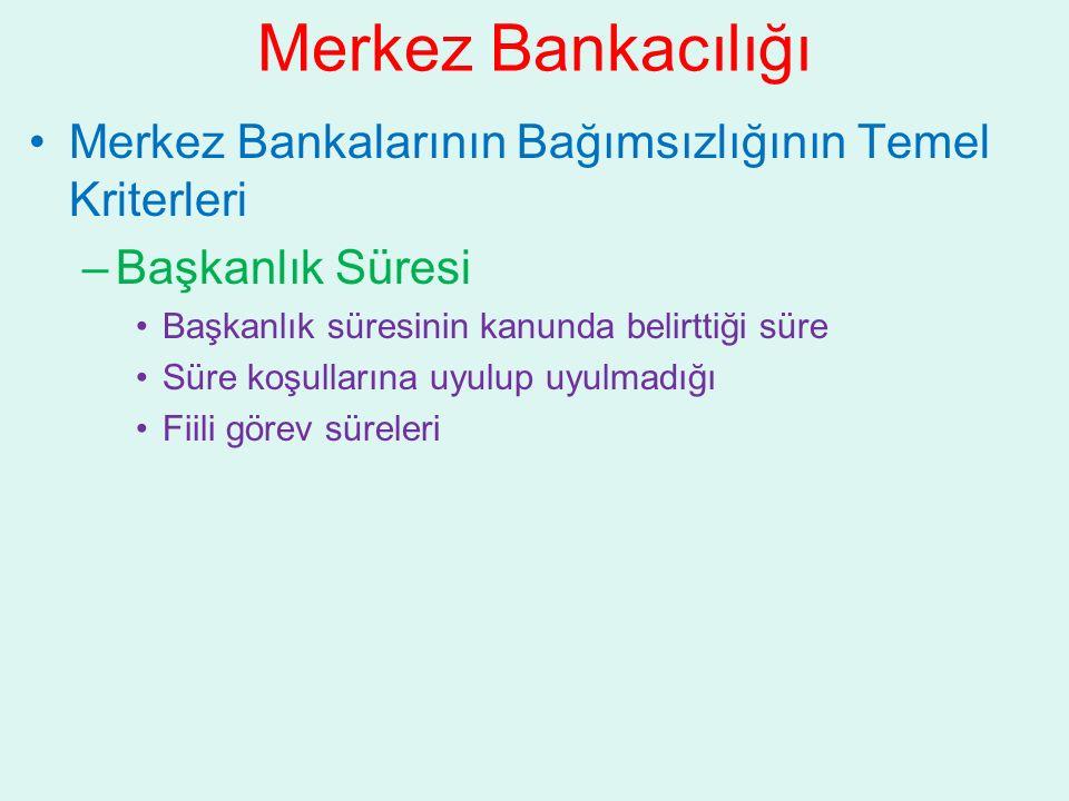 Merkez Bankacılığı Merkez Bankalarının Bağımsızlığının Temel Kriterleri. Başkanlık Süresi. Başkanlık süresinin kanunda belirttiği süre.