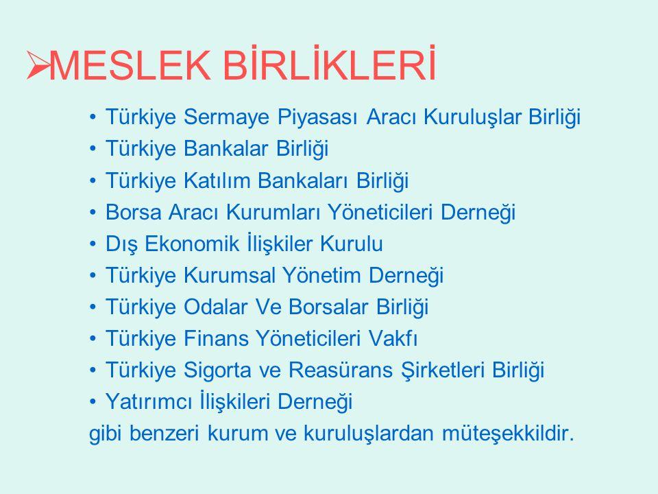 MESLEK BİRLİKLERİ Türkiye Sermaye Piyasası Aracı Kuruluşlar Birliği