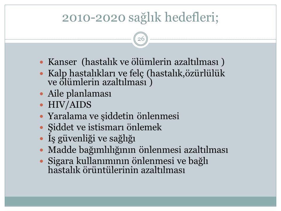 2010-2020 sağlık hedefleri; Kanser (hastalık ve ölümlerin azaltılması ) Kalp hastalıkları ve felç (hastalık,özürlülük ve ölümlerin azaltılması )
