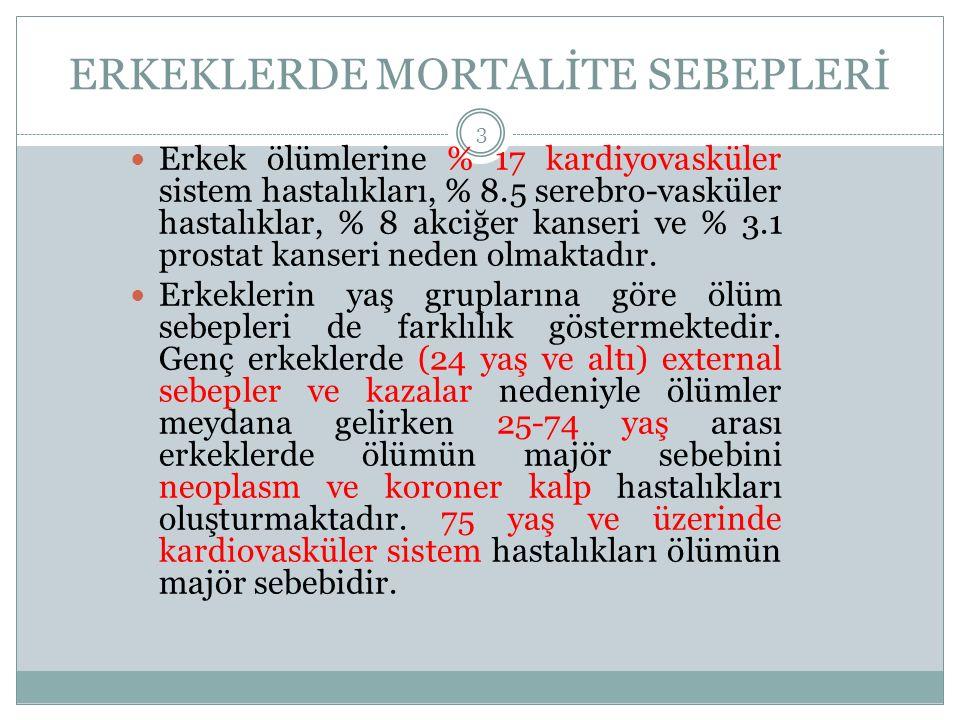 ERKEKLERDE MORTALİTE SEBEPLERİ