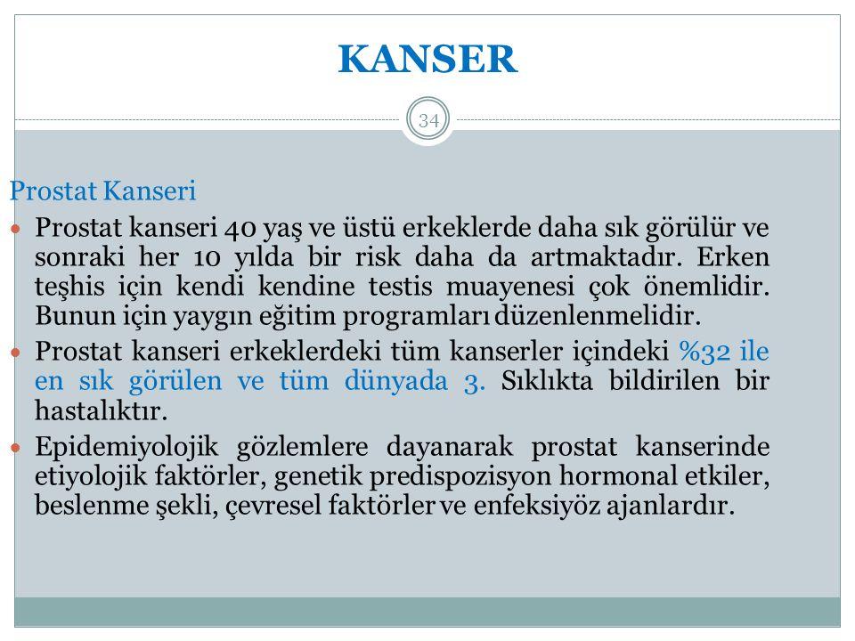 KANSER Prostat Kanseri