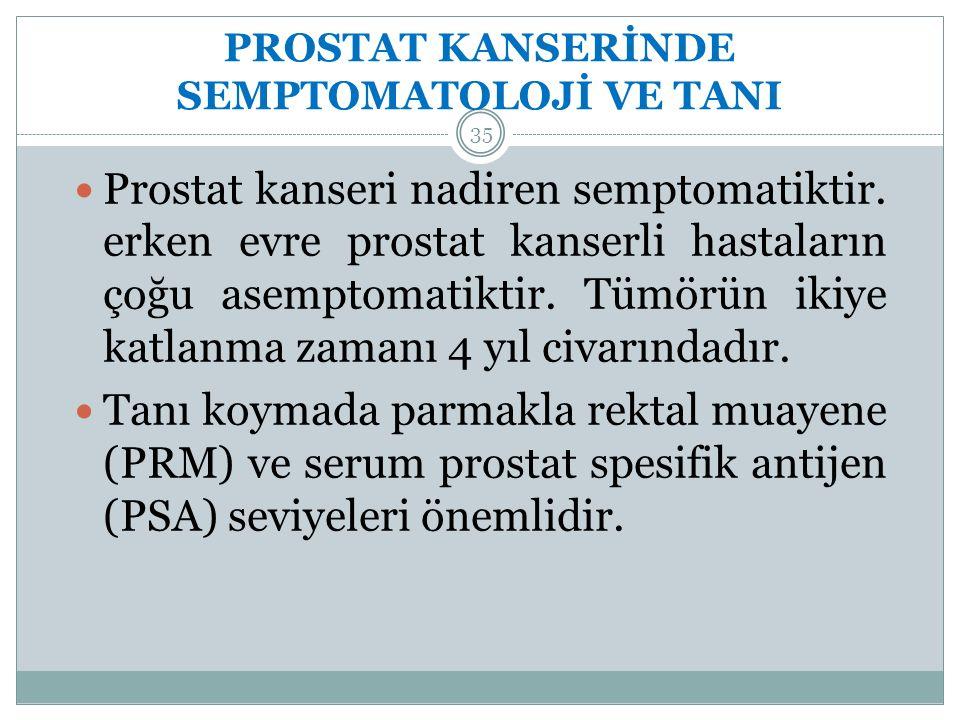 PROSTAT KANSERİNDE SEMPTOMATOLOJİ VE TANI