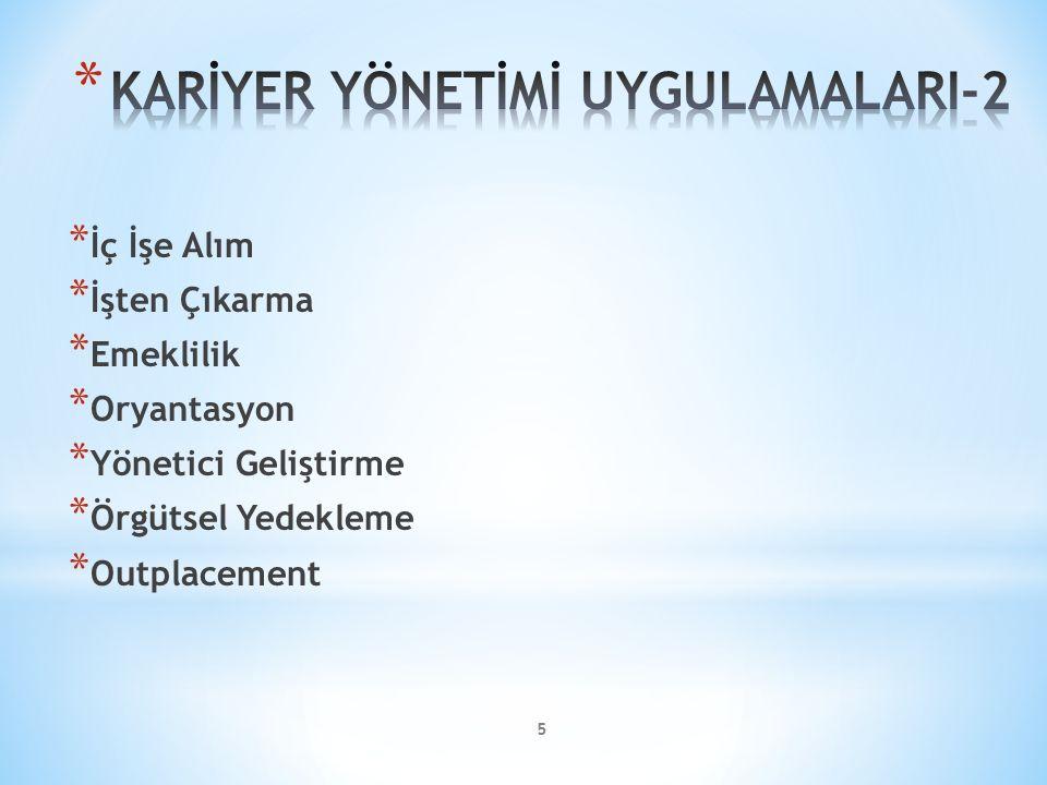 KARİYER YÖNETİMİ UYGULAMALARI-2