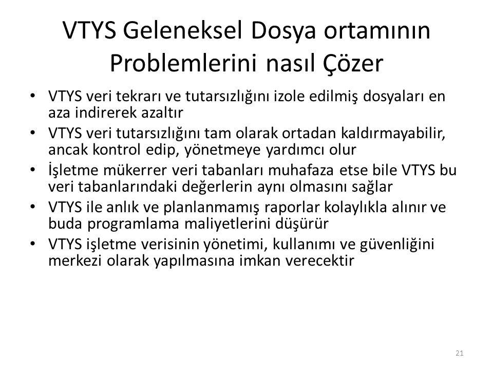 VTYS Geleneksel Dosya ortamının Problemlerini nasıl Çözer