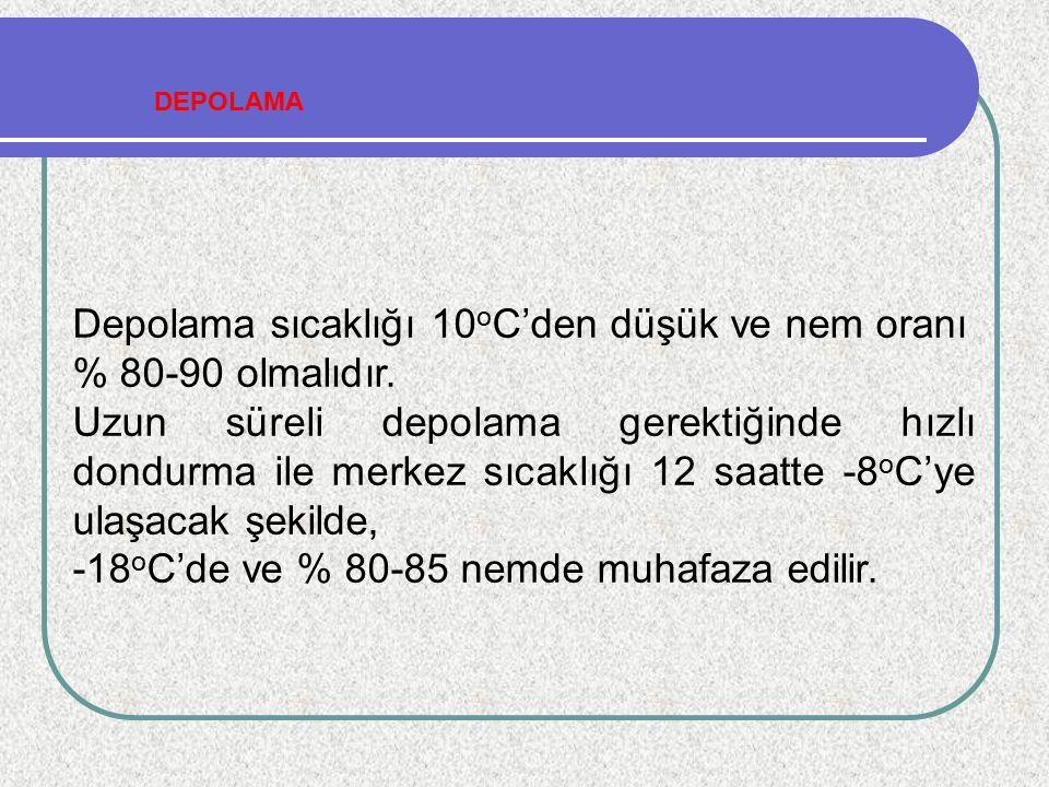 Depolama sıcaklığı 10oC'den düşük ve nem oranı % 80-90 olmalıdır.