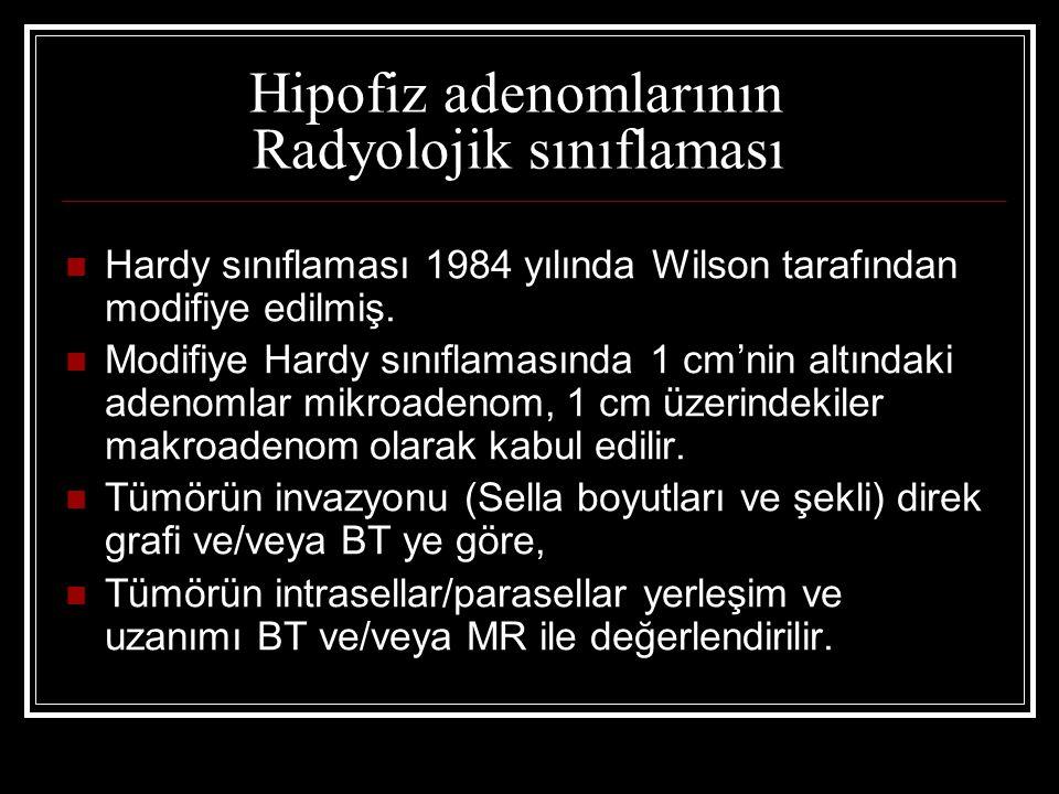 Hipofiz adenomlarının Radyolojik sınıflaması