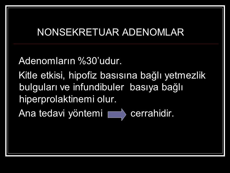 NONSEKRETUAR ADENOMLAR