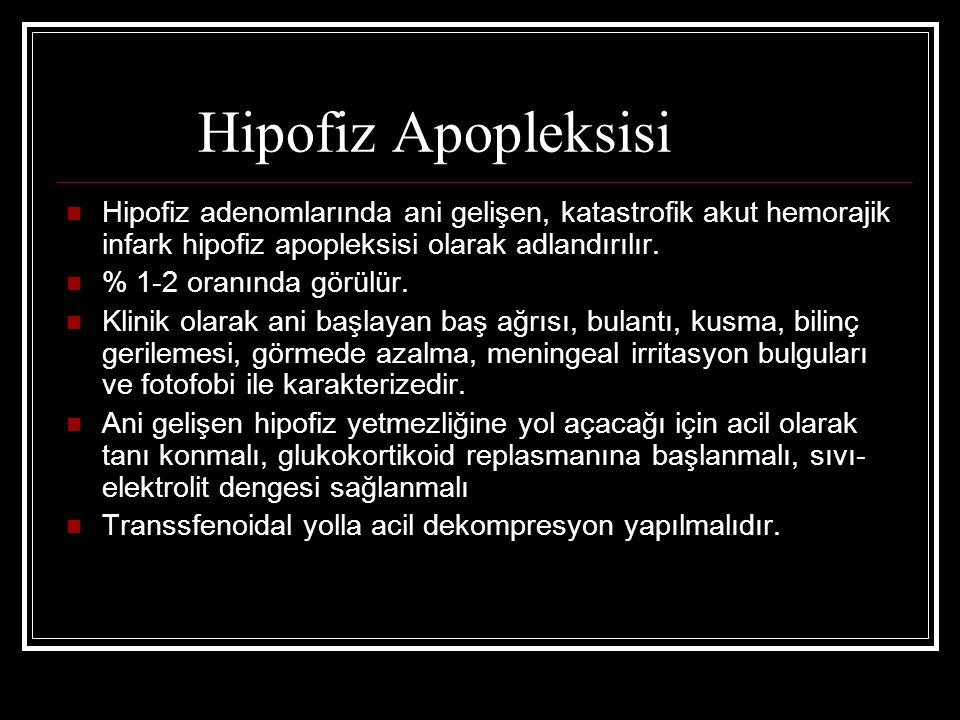 Hipofiz Apopleksisi Hipofiz adenomlarında ani gelişen, katastrofik akut hemorajik infark hipofiz apopleksisi olarak adlandırılır.