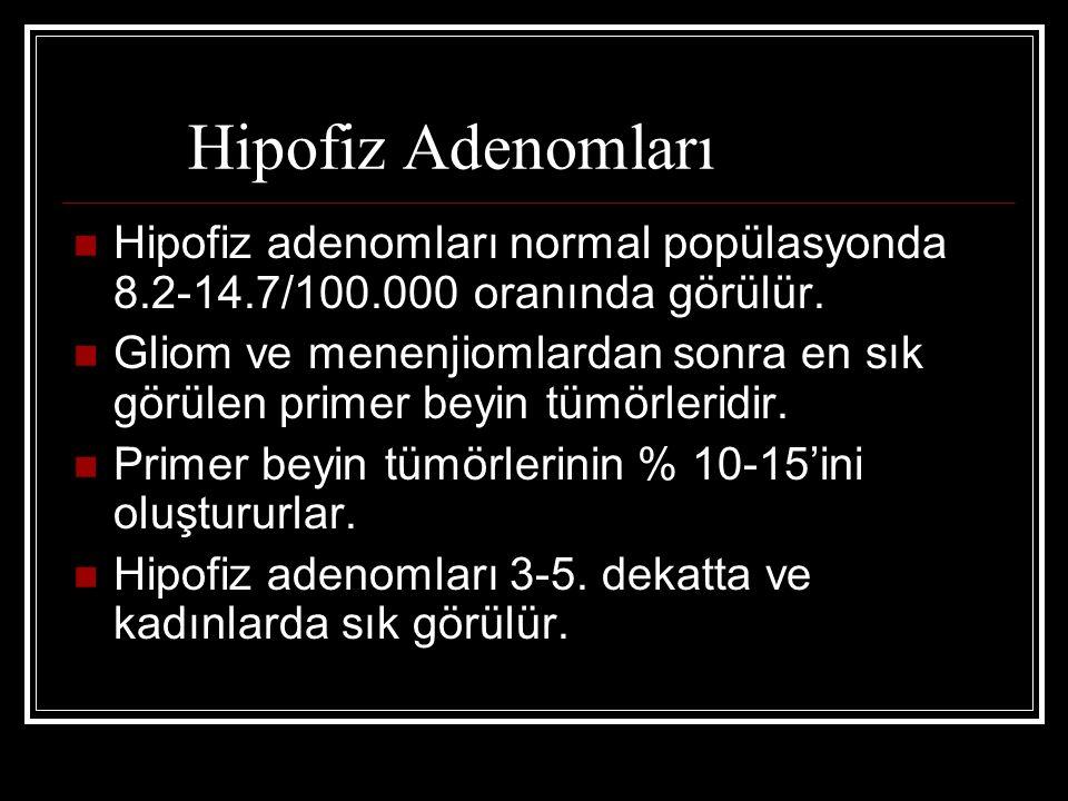 Hipofiz Adenomları Hipofiz adenomları normal popülasyonda 8.2-14.7/100.000 oranında görülür.