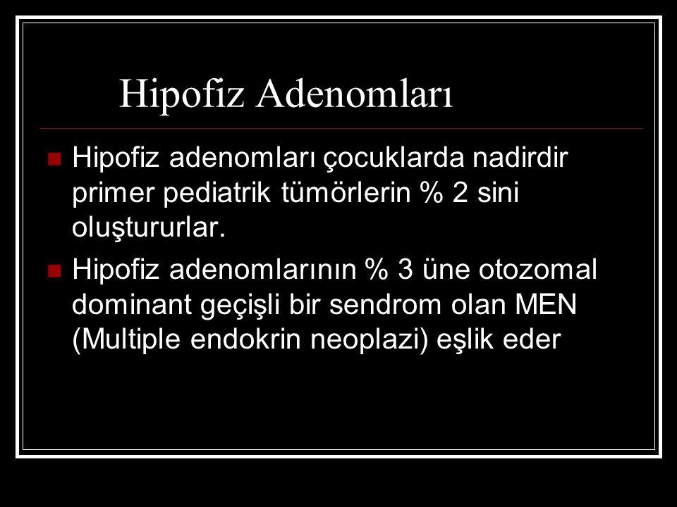 Hipofiz Adenomları Hipofiz adenomları çocuklarda nadirdir primer pediatrik tümörlerin % 2 sini oluştururlar.
