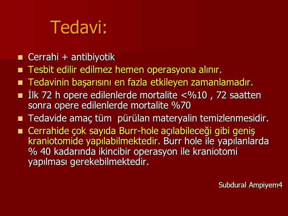 Tedavi: Cerrahi + antibiyotik