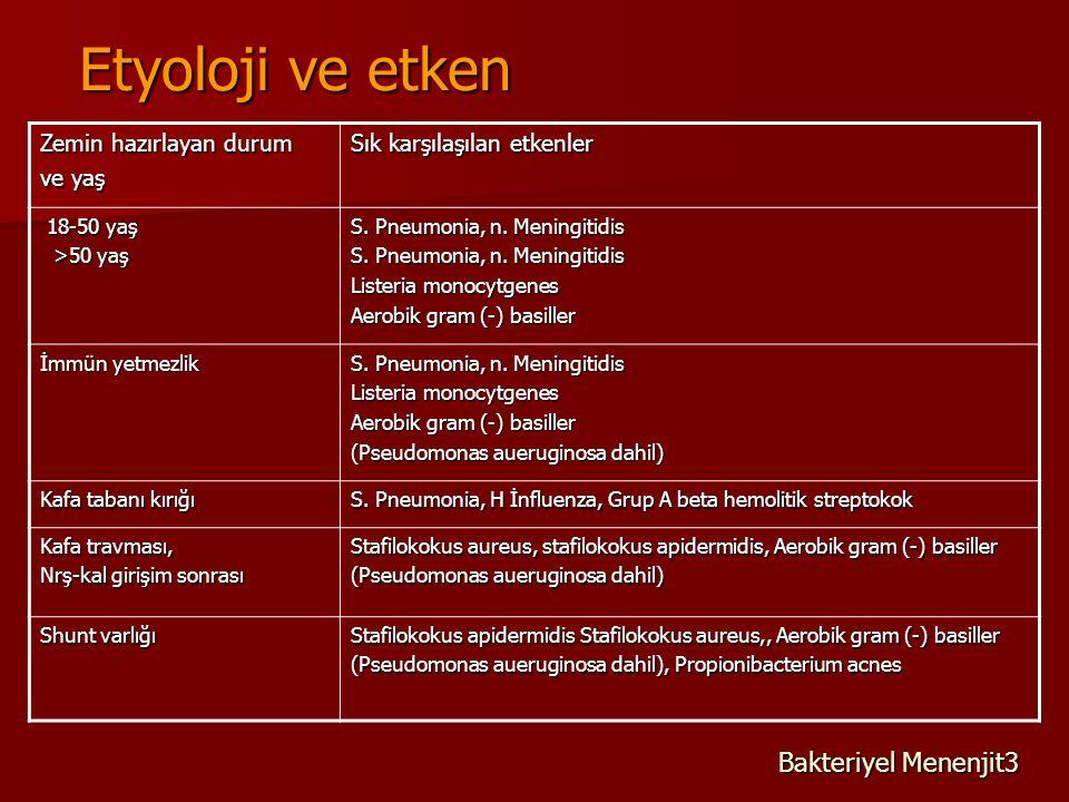Etyoloji ve etken Bakteriyel Menenjit3 Zemin hazırlayan durum ve yaş
