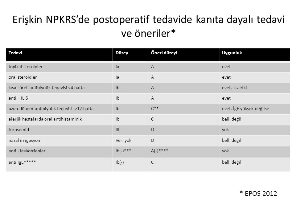 Erişkin NPKRS'de postoperatif tedavide kanıta dayalı tedavi ve öneriler*