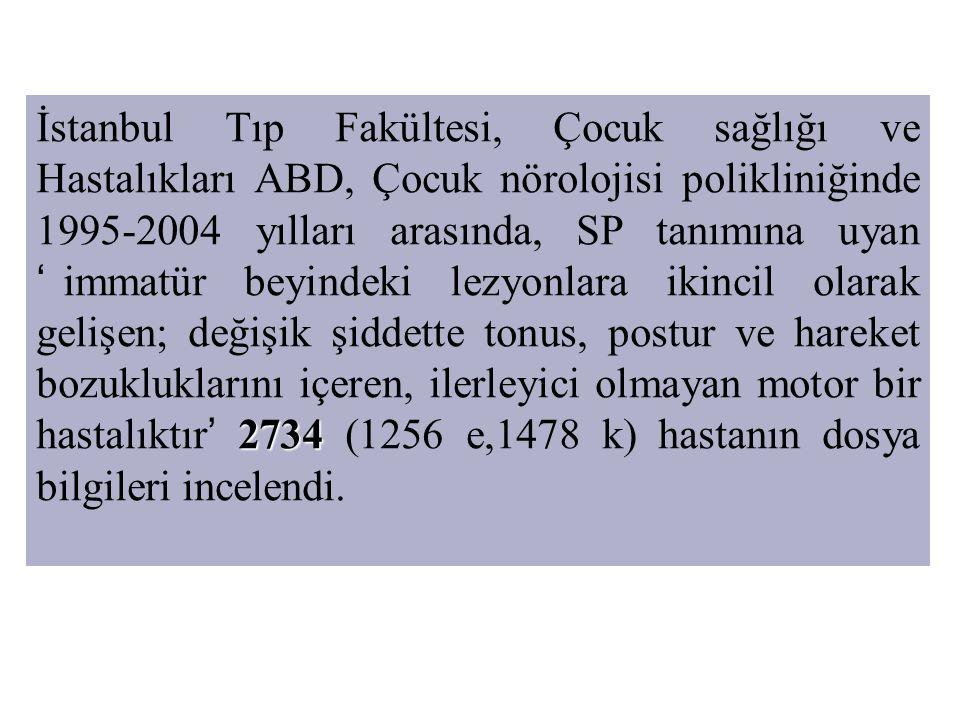 İstanbul Tıp Fakültesi, Çocuk sağlığı ve Hastalıkları ABD, Çocuk nörolojisi polikliniğinde 1995-2004 yılları arasında, SP tanımına uyan 'immatür beyindeki lezyonlara ikincil olarak gelişen; değişik şiddette tonus, postur ve hareket bozukluklarını içeren, ilerleyici olmayan motor bir hastalıktır' 2734 (1256 e,1478 k) hastanın dosya bilgileri incelendi.